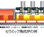 セラミック焼成炉200